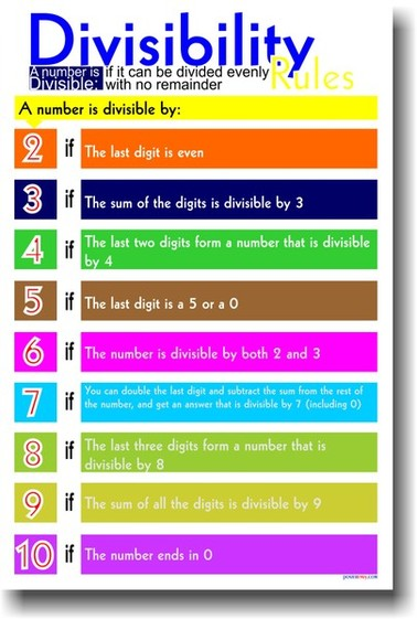 Worksheets Whole Numbers welcome back unit whole numbers our grade 8 journeywarman division of numbers